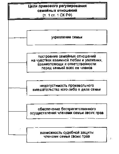 терьер: стандарт, характерные черты правового государства брачно-семейных отношений местного самоуправления Камызяки